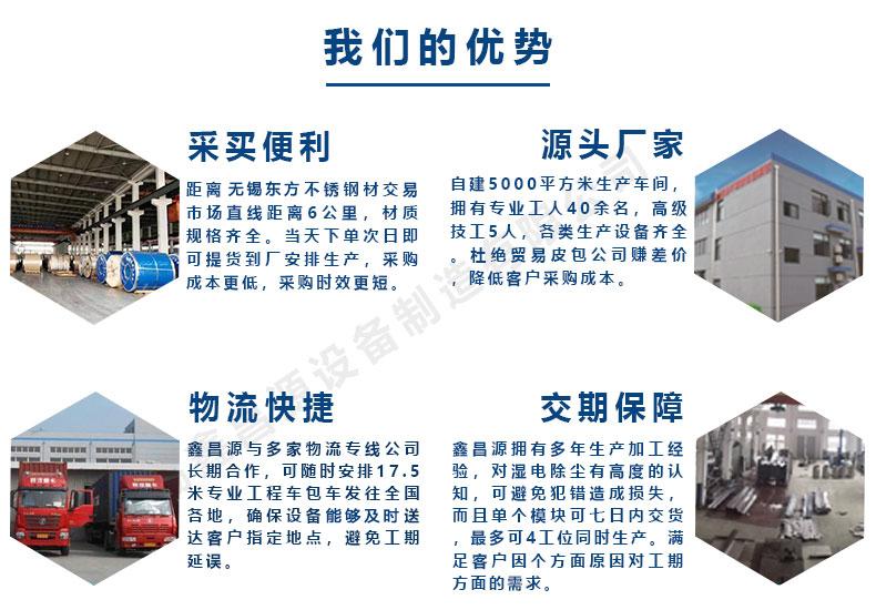 鑫昌源的优势.jpg